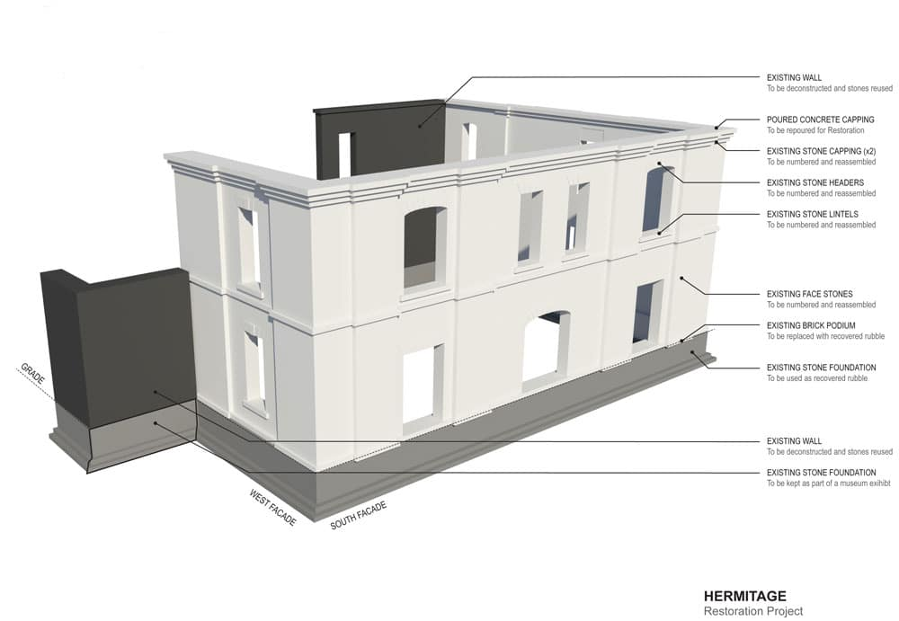 Hermitage Restoration Project